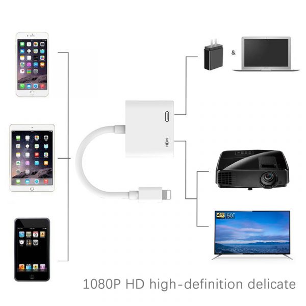 HDMI-Apple Connector Digital AV Adapter_6
