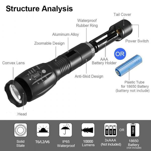 Waterproof Zoomable LED Ultra Bright Torch T6 Camping Light 5 Switch Fashion Bicycle Flash Light_4