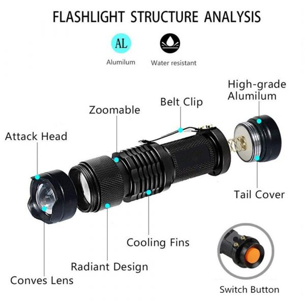 Mini LED UV Flashlight Ultraviolet Flashlight with Zoom Function UV Black Light Fake Bill and Pet Urine Stain Detector_7