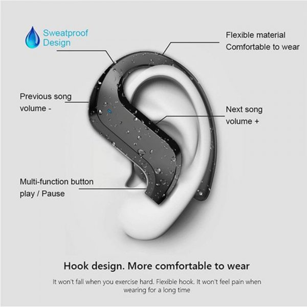 MD03 TWS Wireless Bluetooth Earphones Over-Ear Hanging Ear Hooks for iOS and Android Devices_11