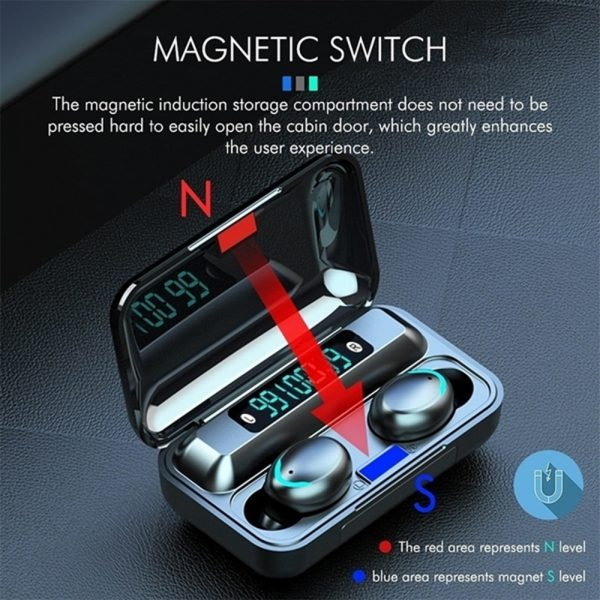 Wireless Waterproof Bluetooth 5.0 Earphones with 1200mAh Charging Box and Mic Sports Earbuds Headsets_6
