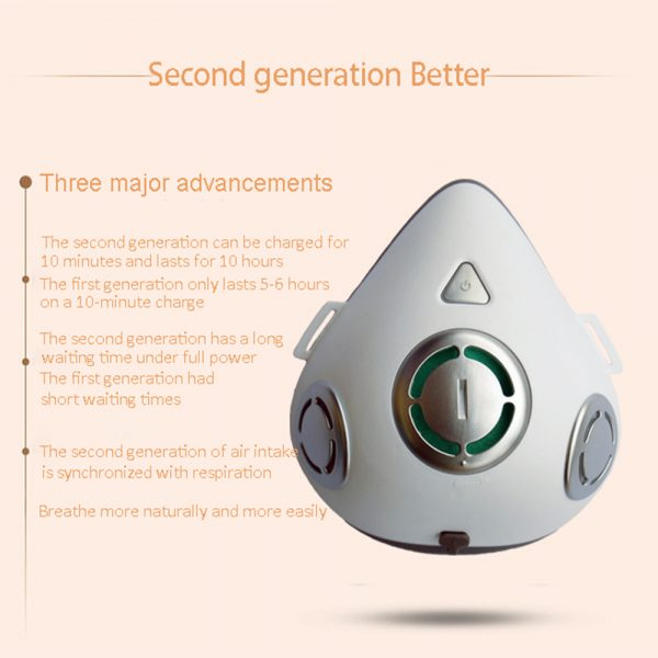USB Rechargeable Personal Wearable Air Purifier Smart Electric Face Mask_2
