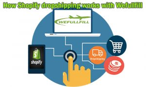 How Shopify dropshipping works with Wefullfill
