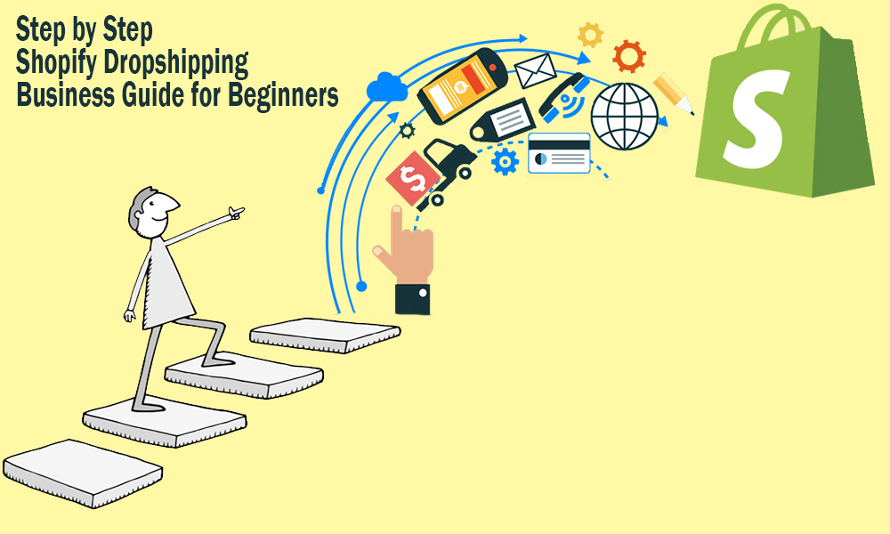 Step by Step Shopify Dropshipping Business Guide for Beginners