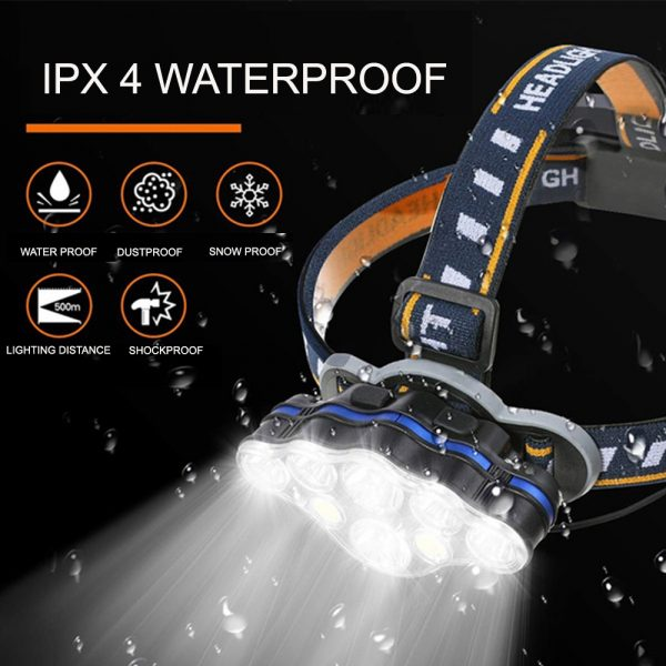 USB Rechargeable Outdoor Multi-Lights Strong Head Lamp for Extreme Outdoor Activities_6