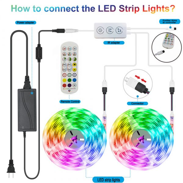 Remote Controlled Bluetooth Ready RGB LED Lights_2