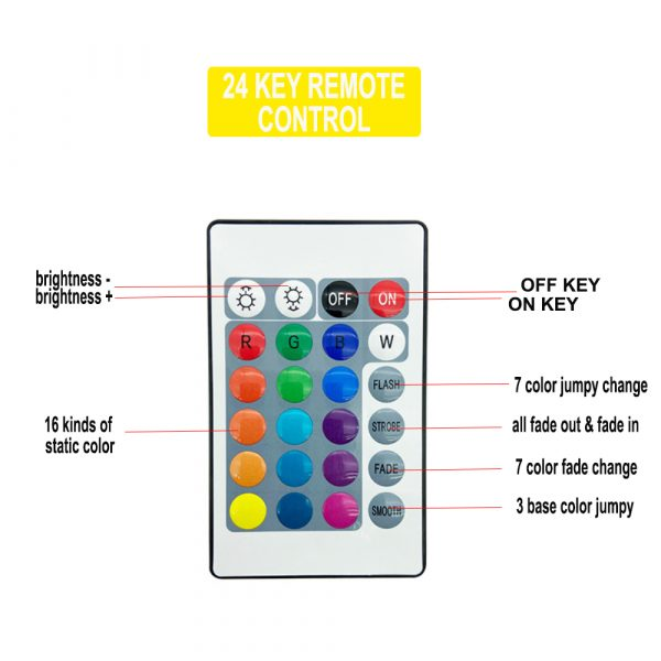 Remote Controlled Infrared Ready RGB LED Lights_4