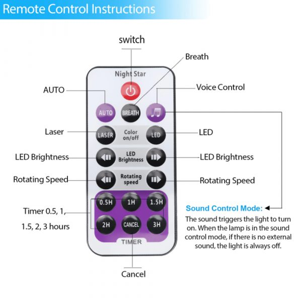 Night Light Starry Sky Lamp Projector Remote Control Musical Rotating Lamp_6