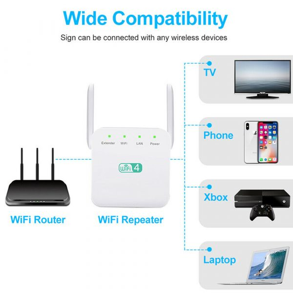 Wireless Wi-Fi Repeater Signal Amplifier Long Range Signal Booster Repeater_8