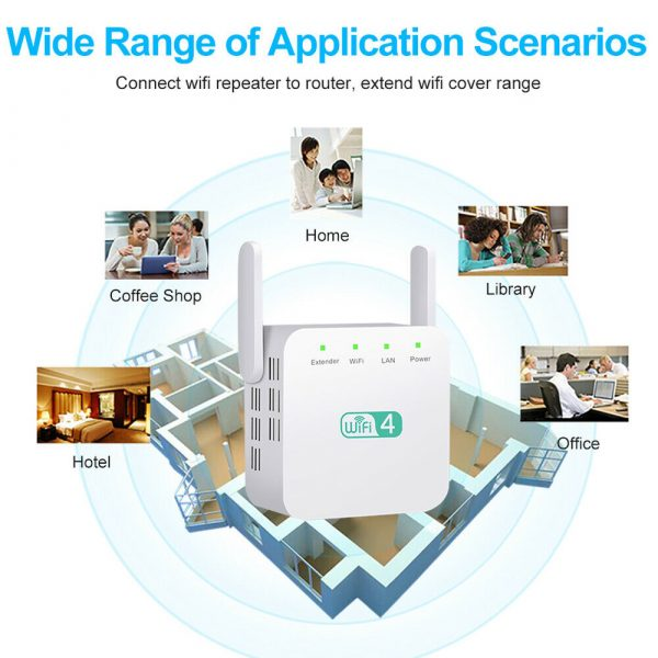 Wireless Wi-Fi Repeater Signal Amplifier Long Range Signal Booster Repeater_11
