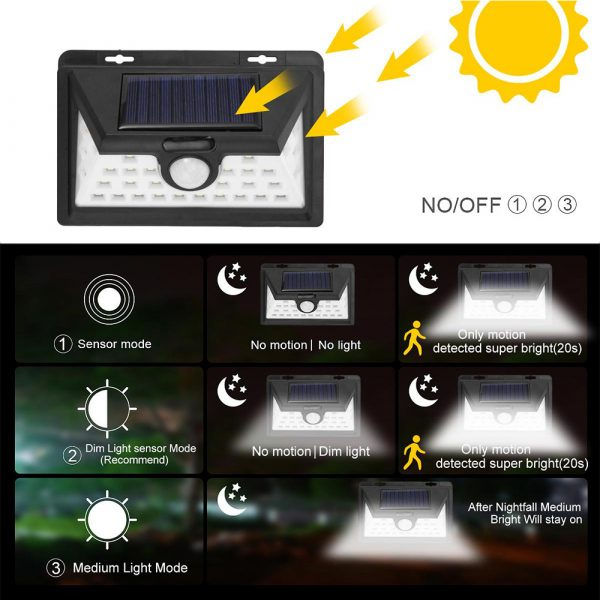 Solar Powered 32LED Body Induction Motion Sensor Outdoor Wall Light_12