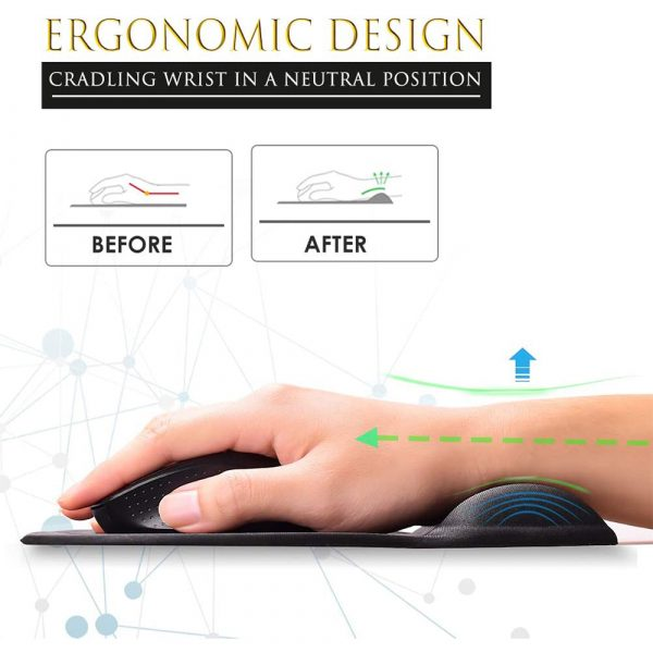 Ergonomic Mouse Pad with Wrist Support Mouse Pad with Memory Foam Rest_5
