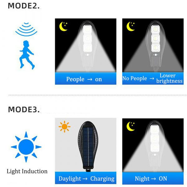 Remote Controlled Human Induction Outdoor Solar Garden Light_7
