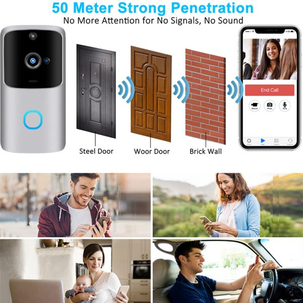 Wi-Fi Enabled Smart Doorbell Motion Detection and 2-Way Audio_7