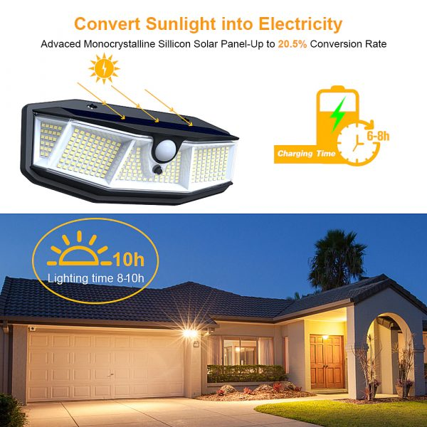 308 LED Human Body Induction Solar Powered Outdoor Lamp_5