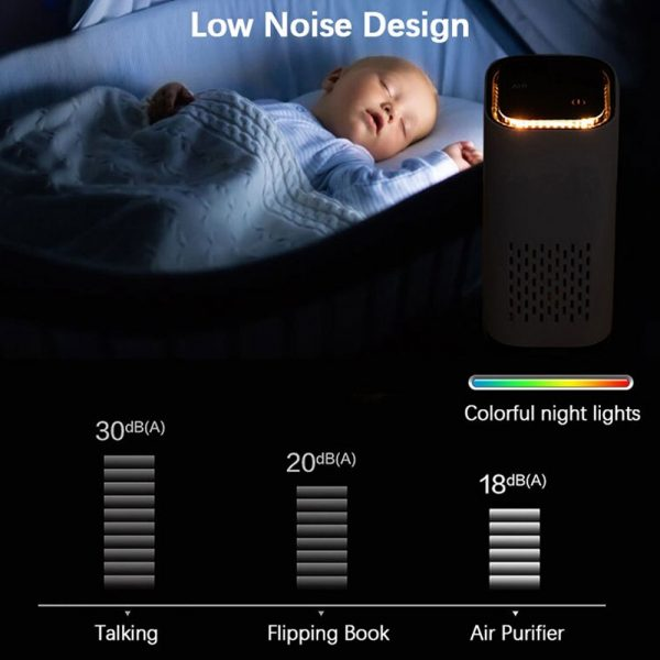 Mini Car Home Air Purifier and Night Light with Real HEPA Filter_7