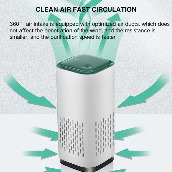 Mini Car Home Air Purifier and Night Light with Real HEPA Filter_9