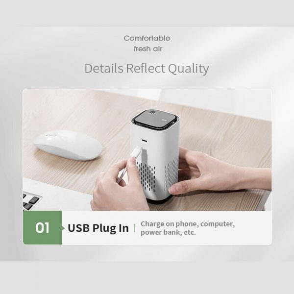 Mini Car Home Air Purifier and Night Light with Real HEPA Filter_12