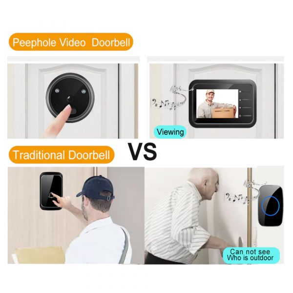 Electronic Anti-theft Doorbell and Anti-prying Home Security Camera_3