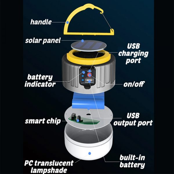 Rechargeable LED Camping Lantern and Emergency Light_10